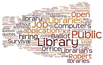 Publib Topics April 2011