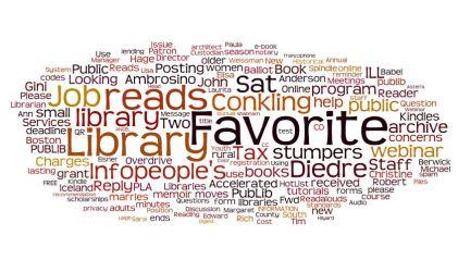Publib Topics - December 2011