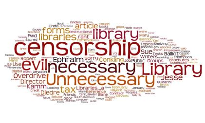 Publib Word Cloud January 2011