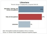 Bureau-of-Labor-Statistics